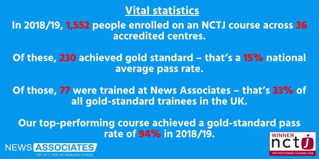 NCTJ pass rates